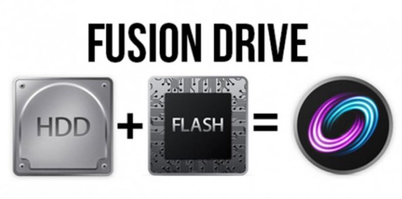 External Fusion Drive