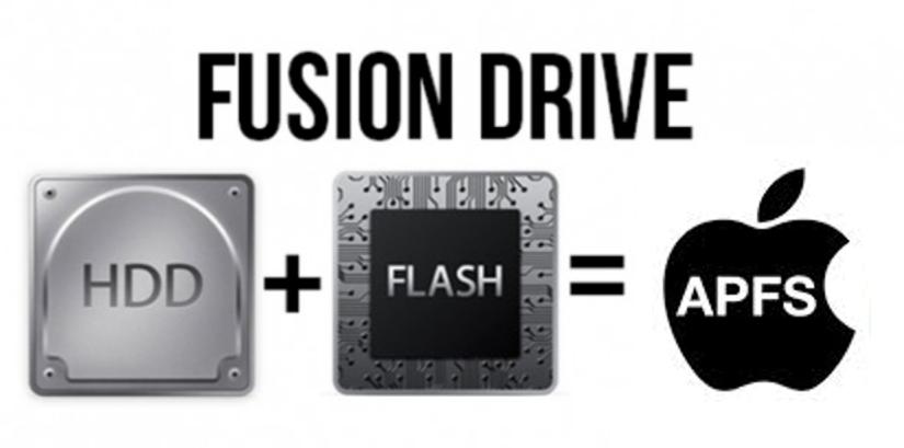 External APFS Fusion Drive
